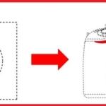 意匠権と商標権